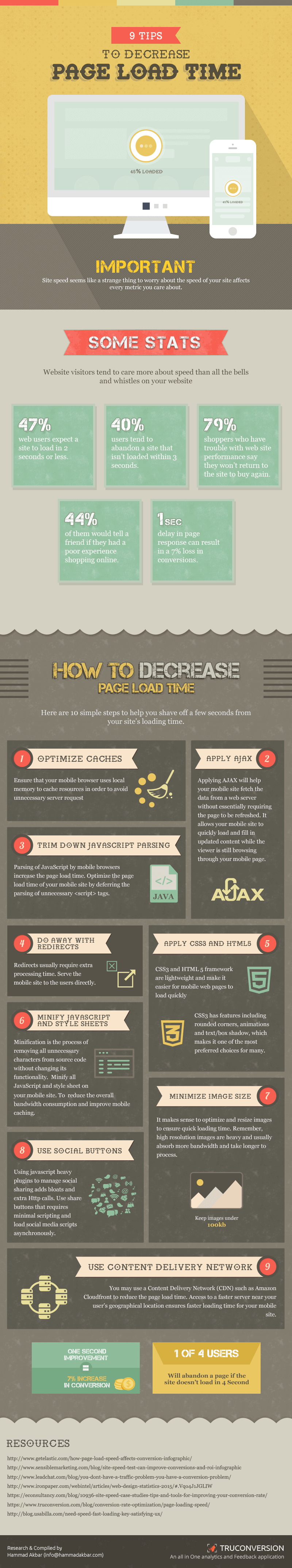 tips to increase speed of website infographic