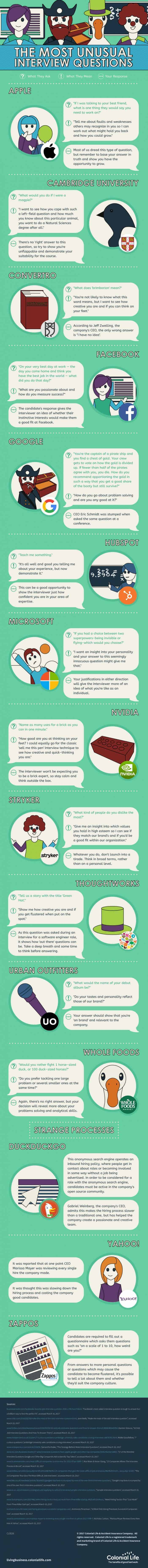 unusual interview questions infographic