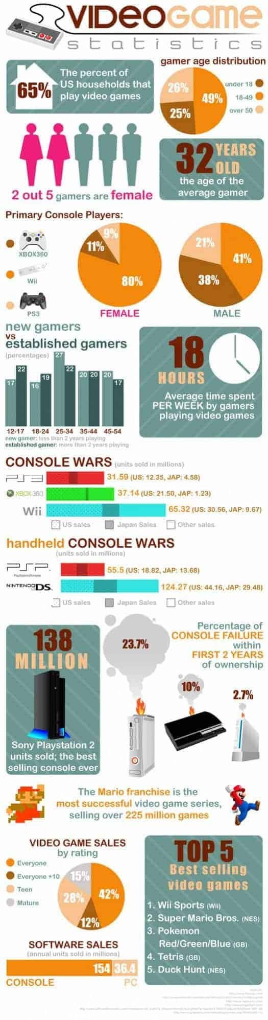 165+ Catchy Game Company Names | Small Business Blog