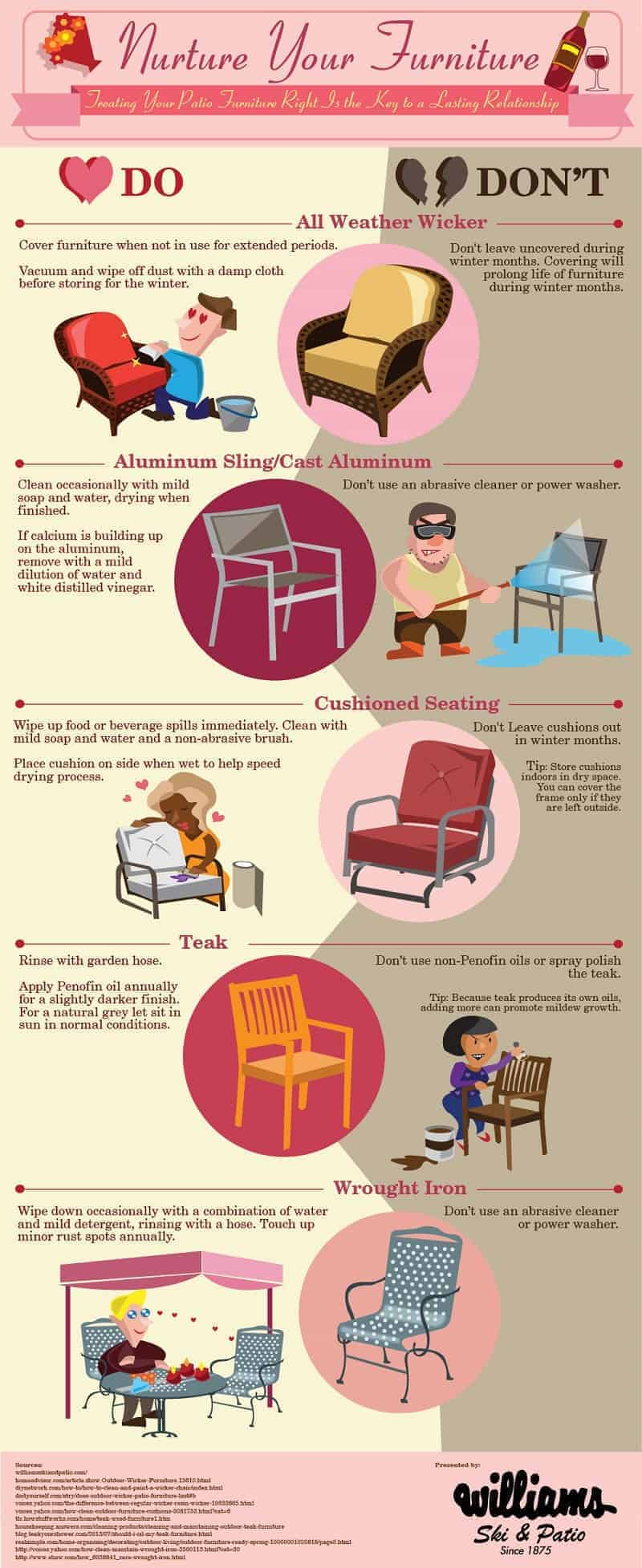 furniture care infographic