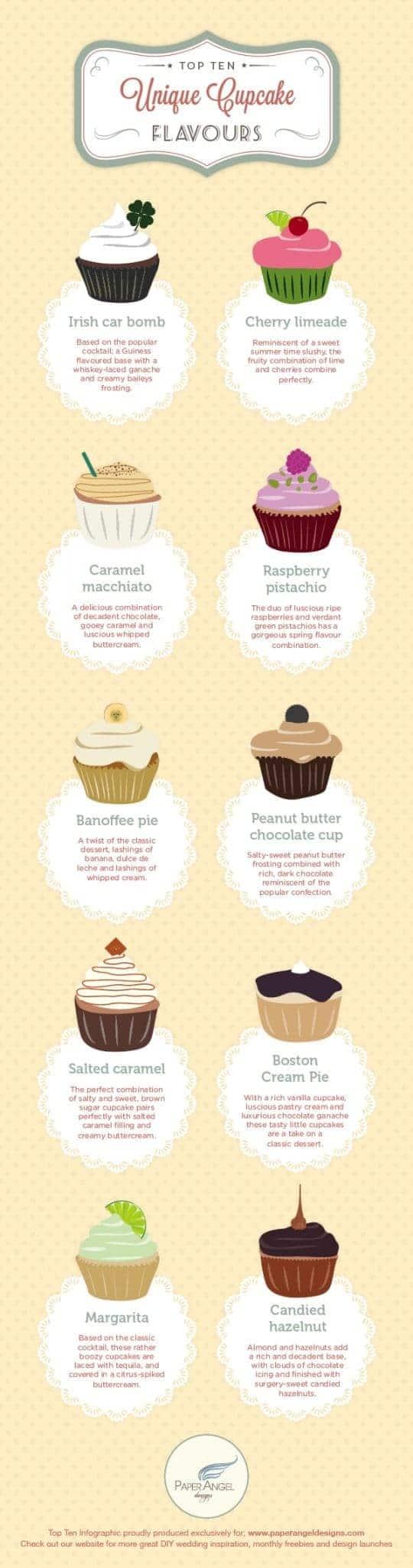 unique cupcake flavours