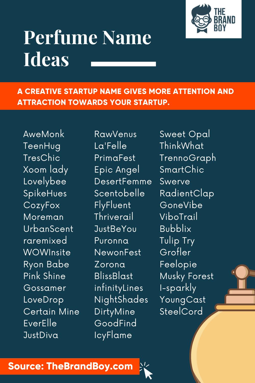 perfume names infographic