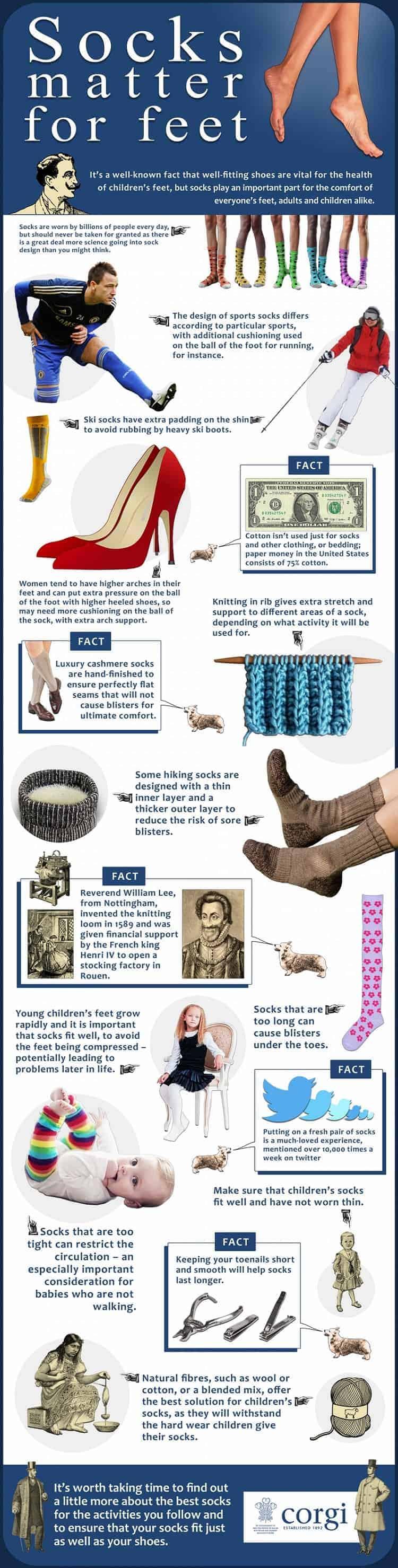 socks hosiery infographic