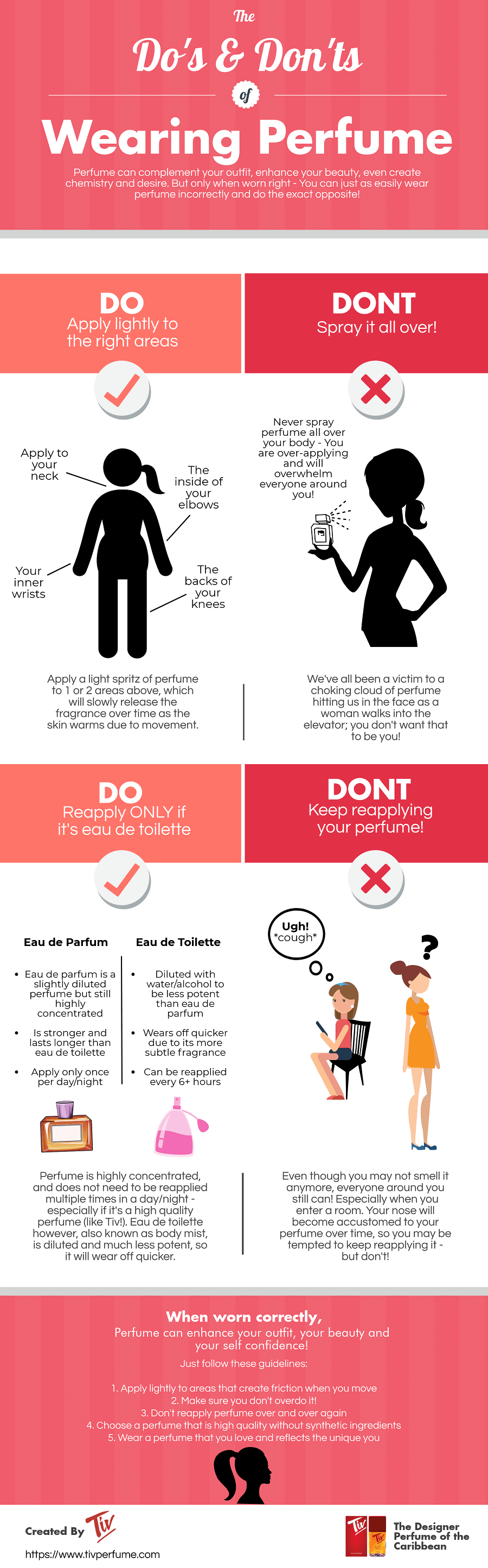 how to wearing perfume infographic