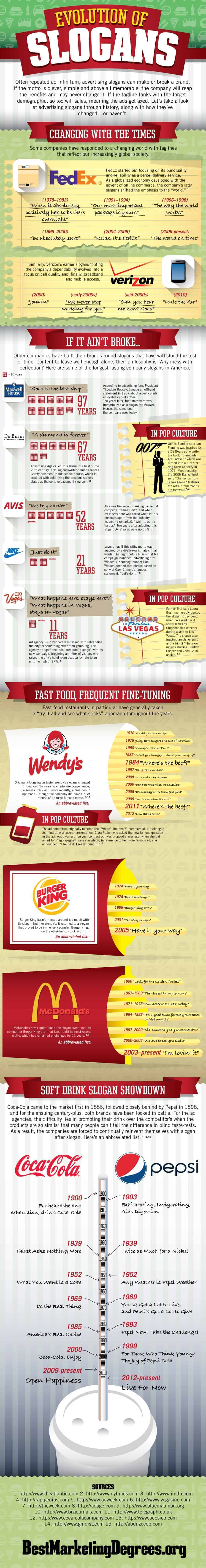 business slogans evolution infographic