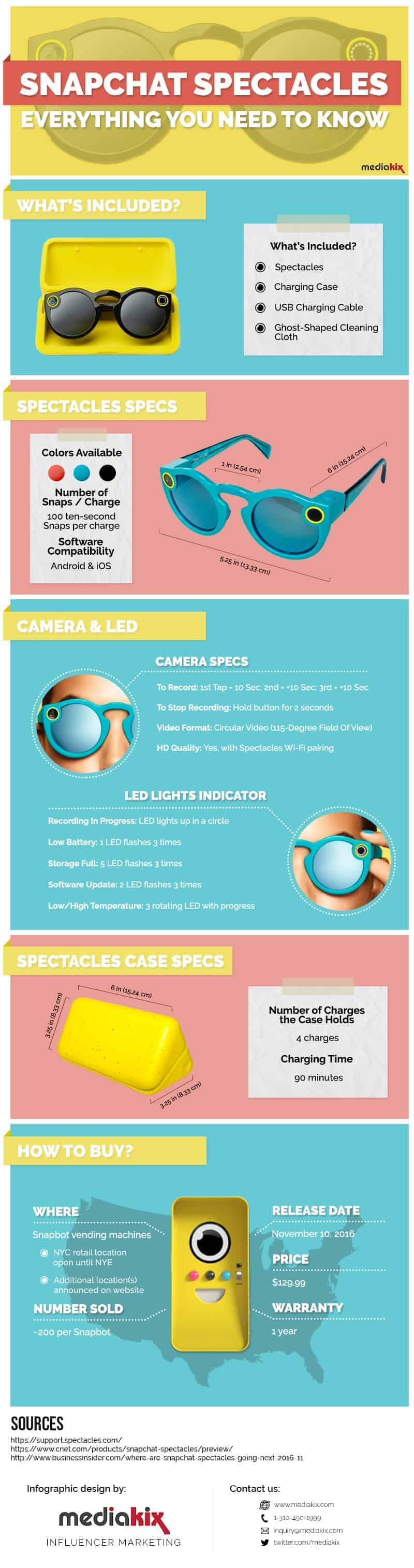 snapchat spectacles infographic