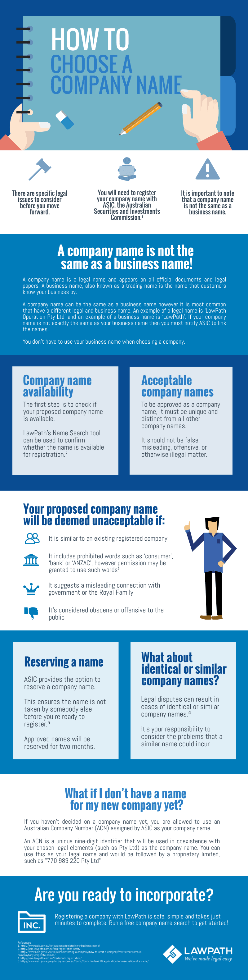 choose company name infographic