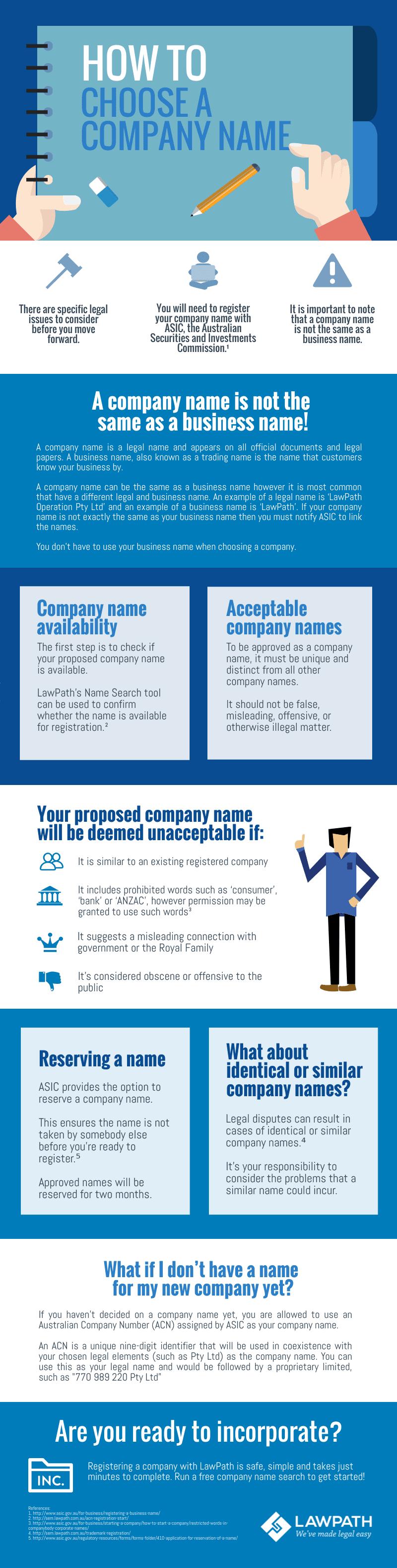 choose company name infographic