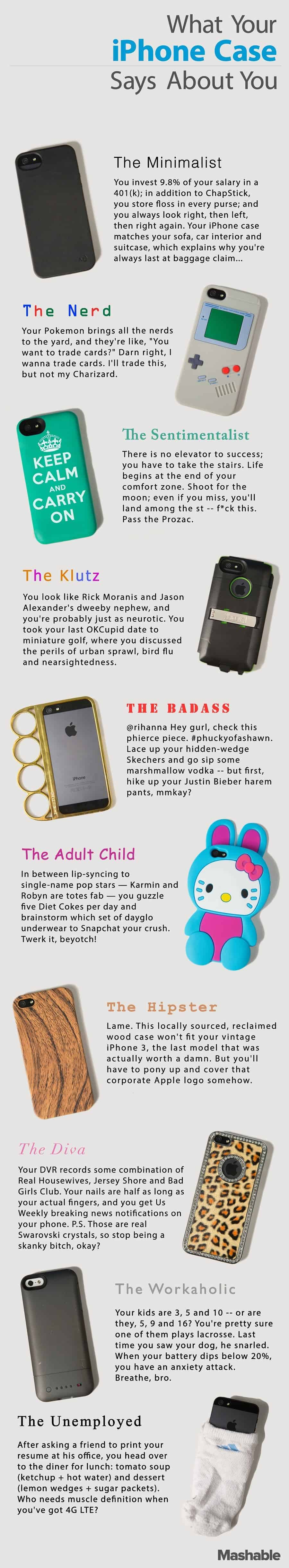 phone case says about you infographic