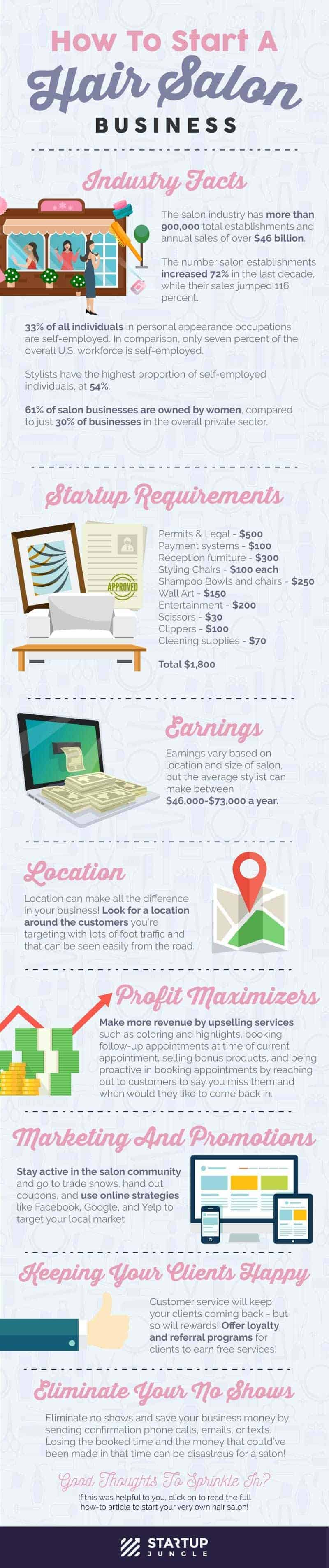 start a hair salon from home infographic