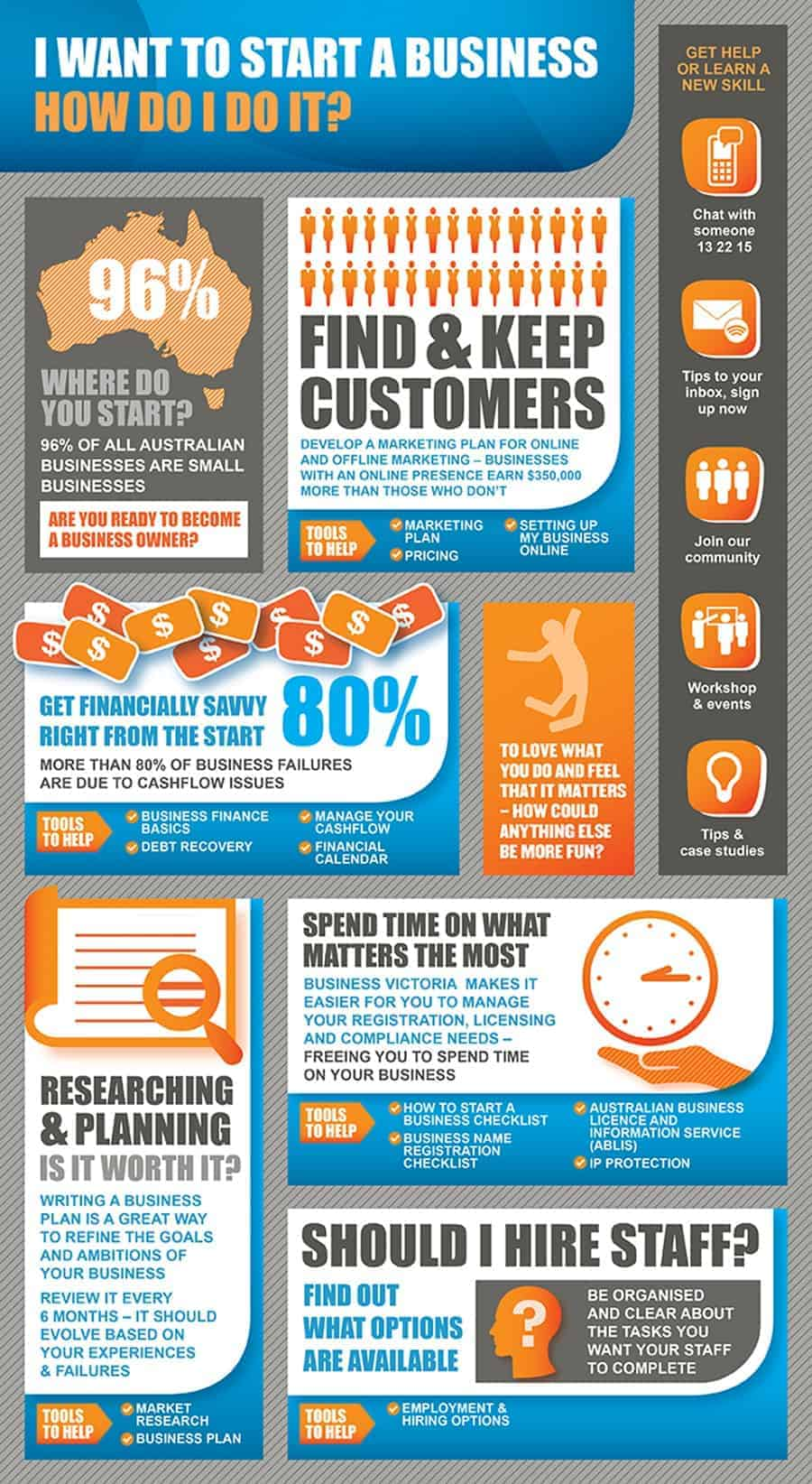 start a home business infographic