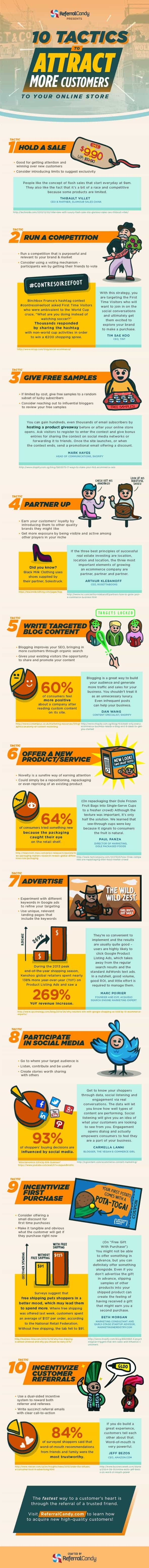 attract more customers infographic