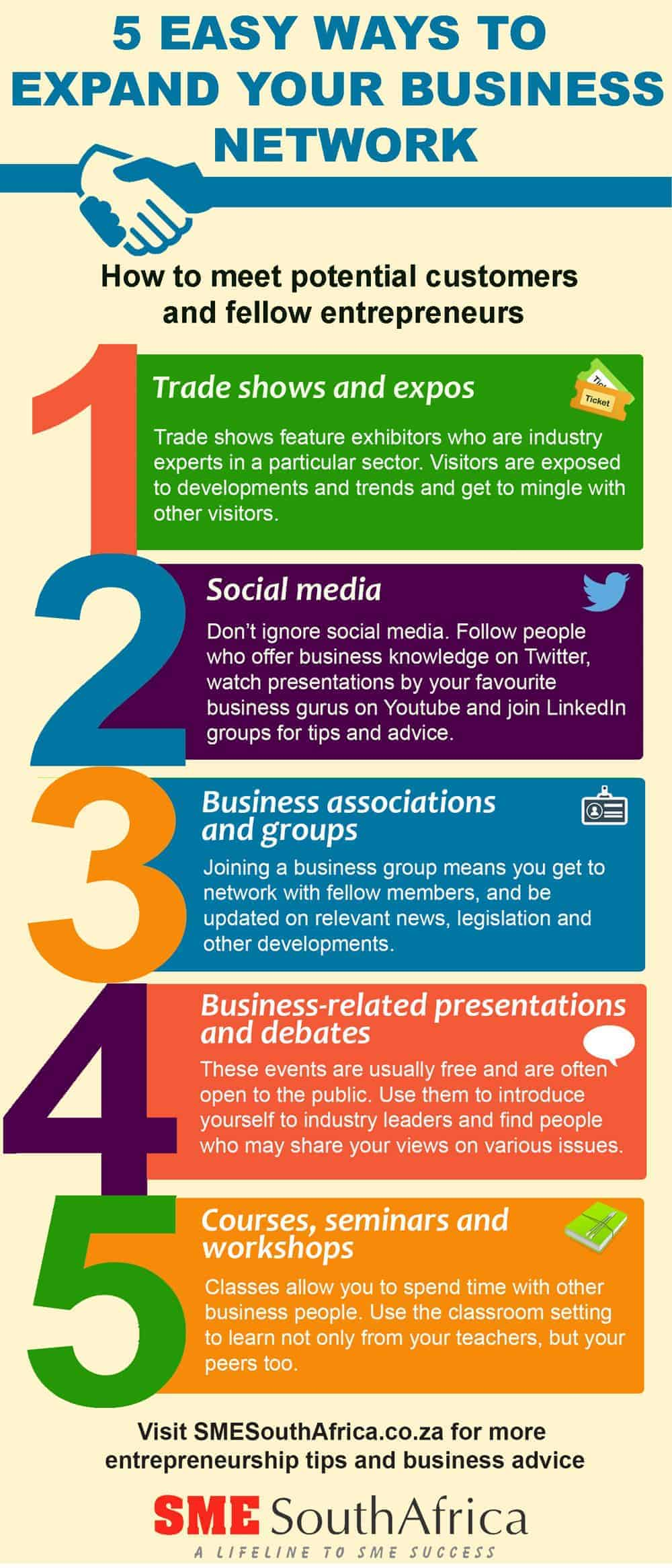 expand business network infographic
