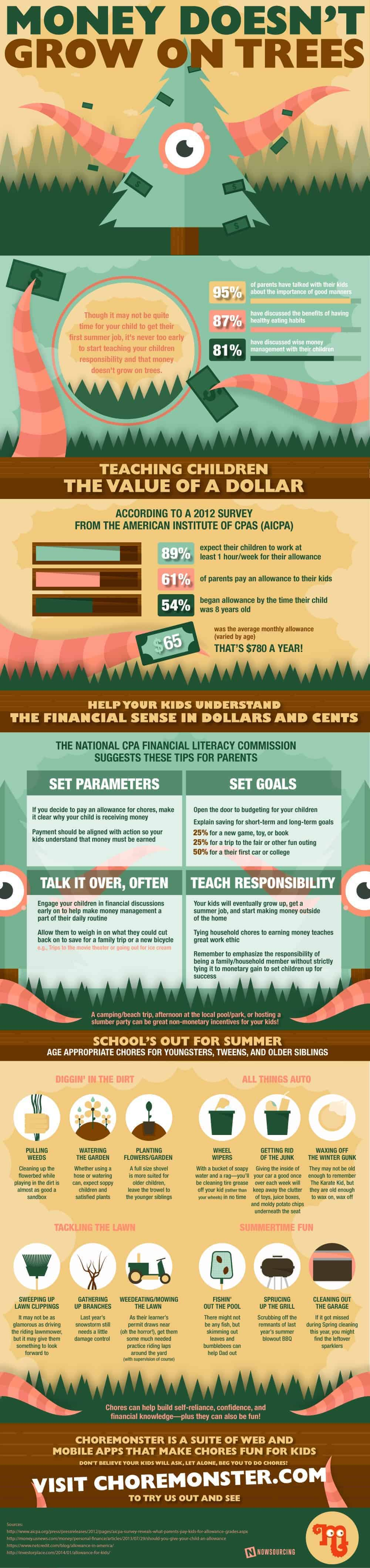money management importance infographic