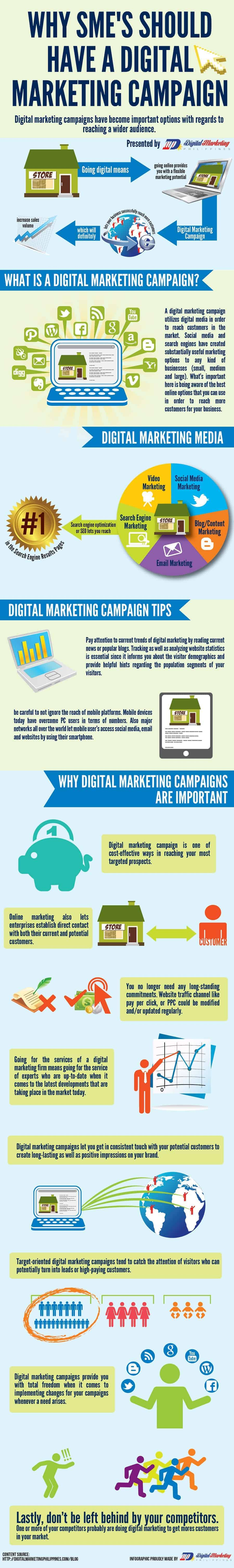 why digital marketing is crucial for small business