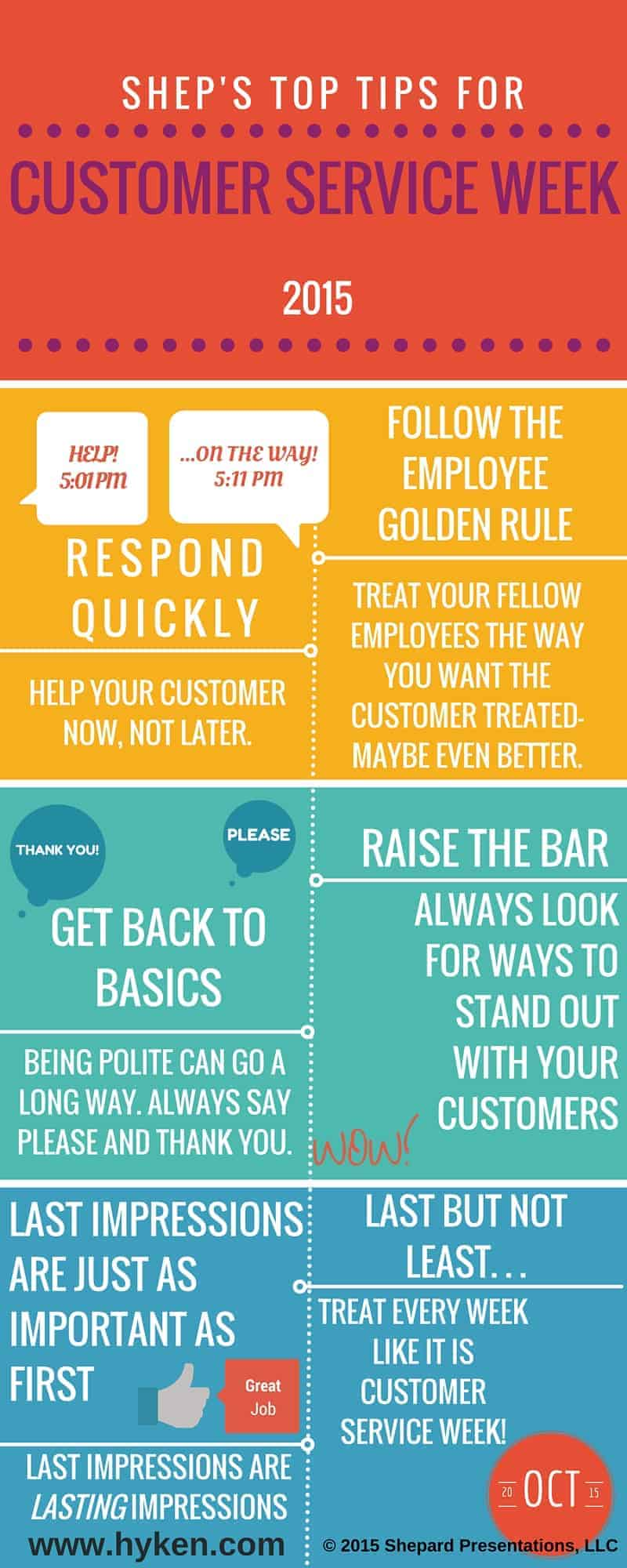 customer service ideas for business