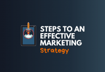 effective marketing strategy steps