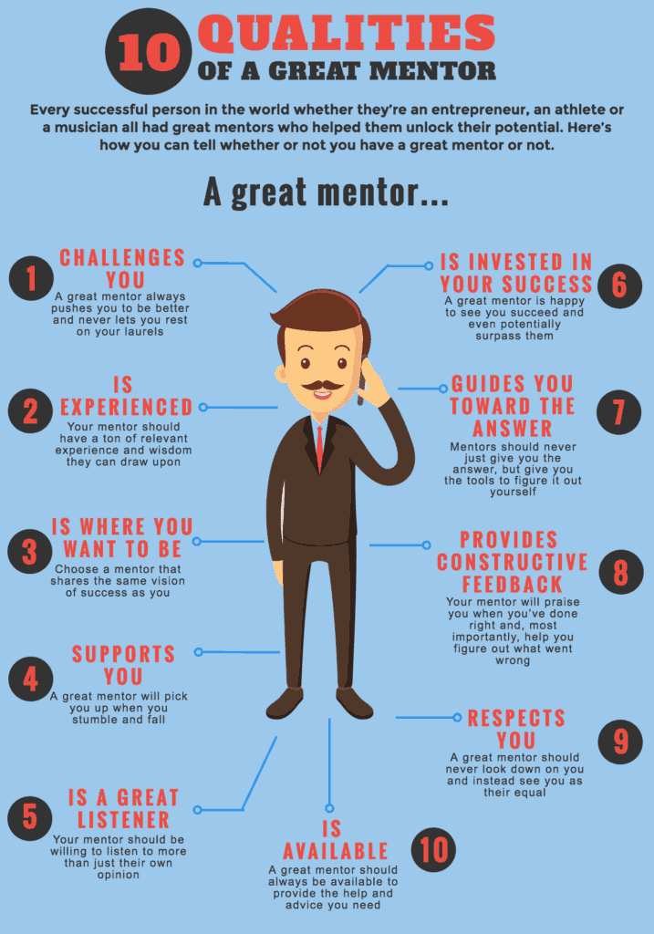 great mentor Qualities