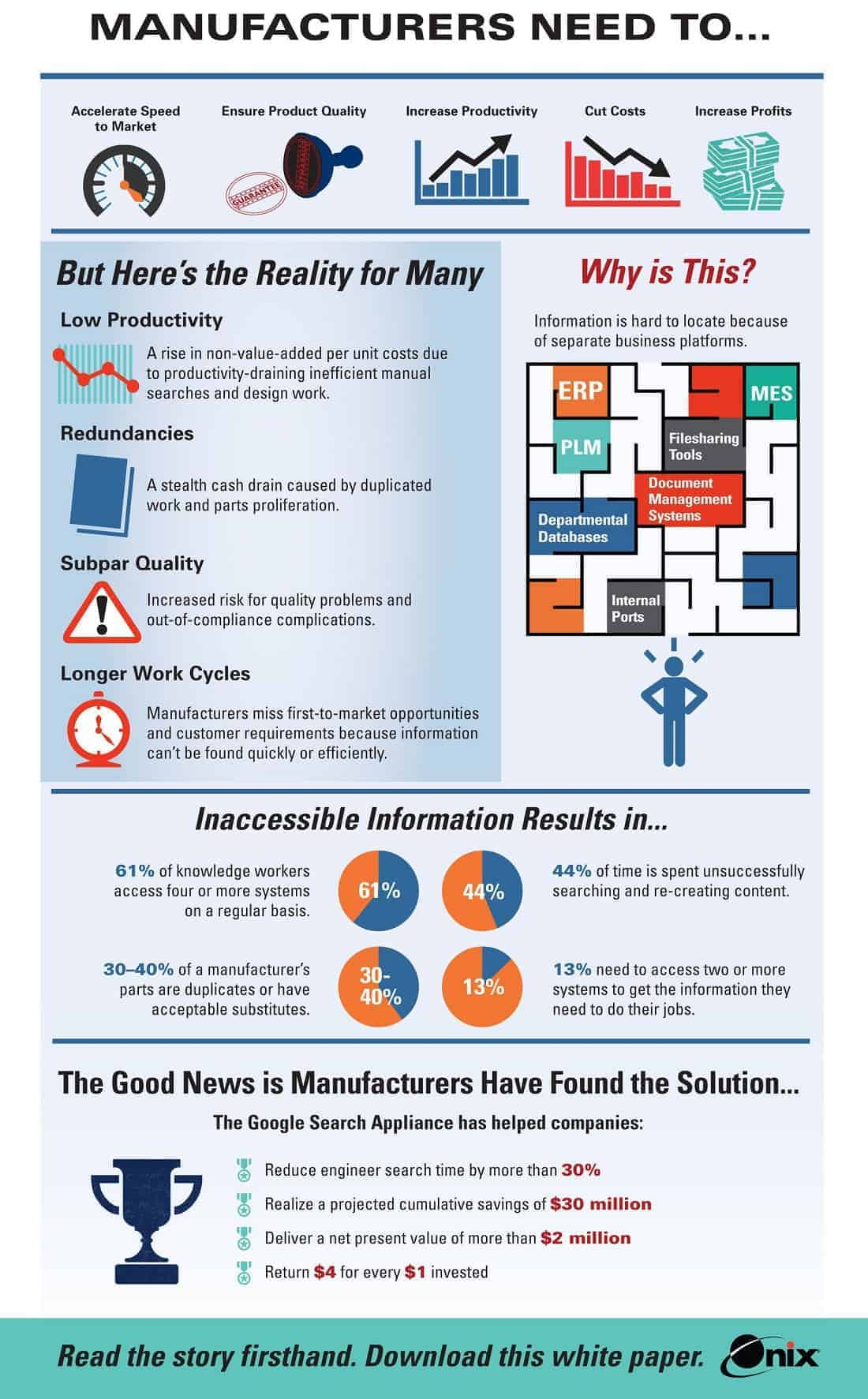 sawmill business infographic