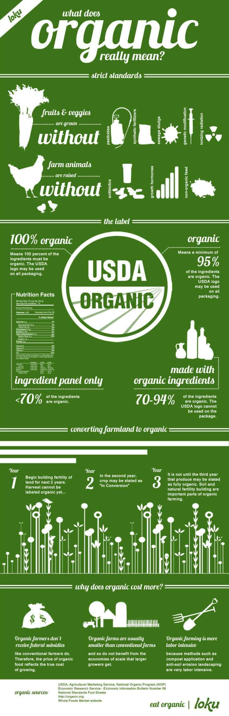 organic food means what