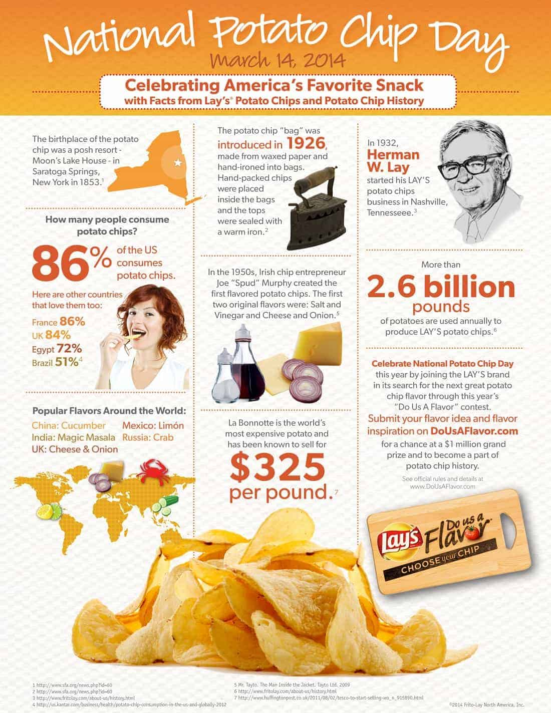 Potato Chips facts