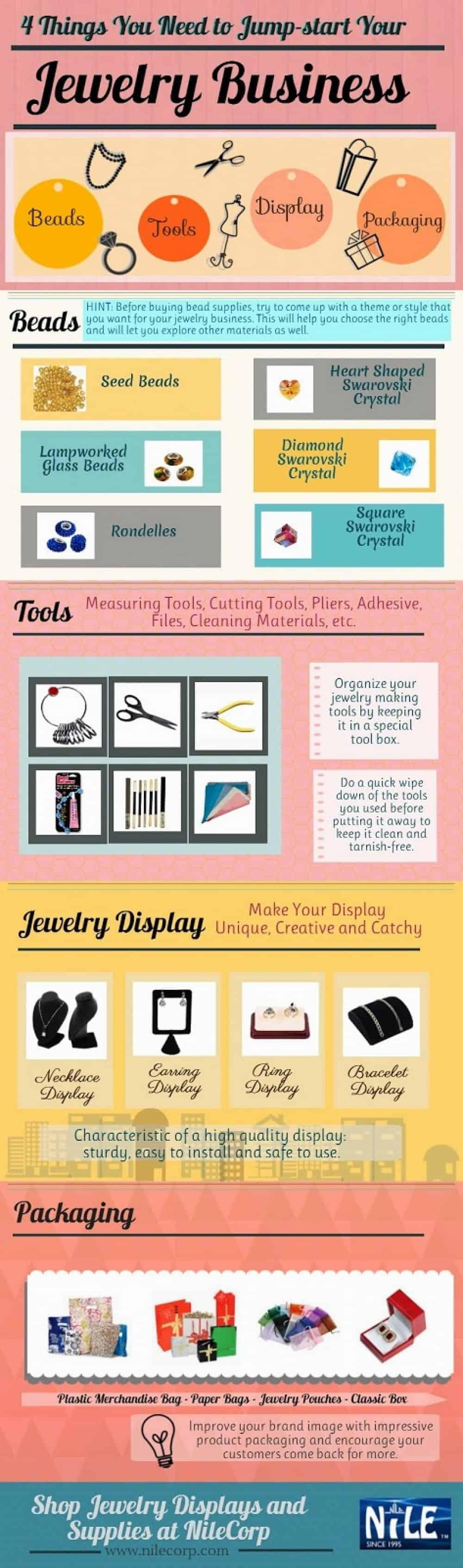 things to do for jewelry business