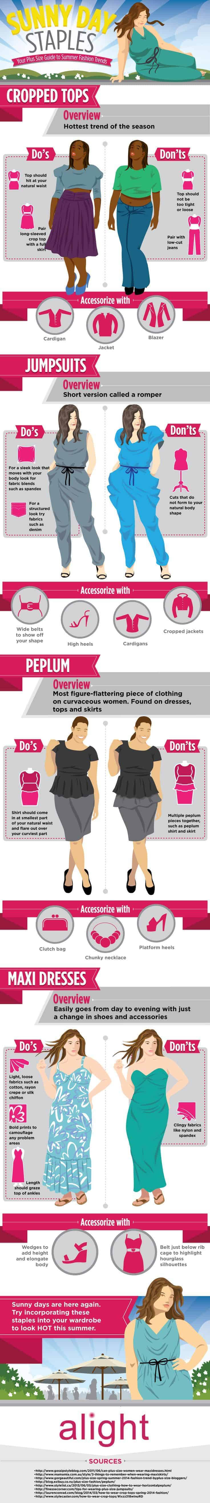 plus size summer clothing trends infographic