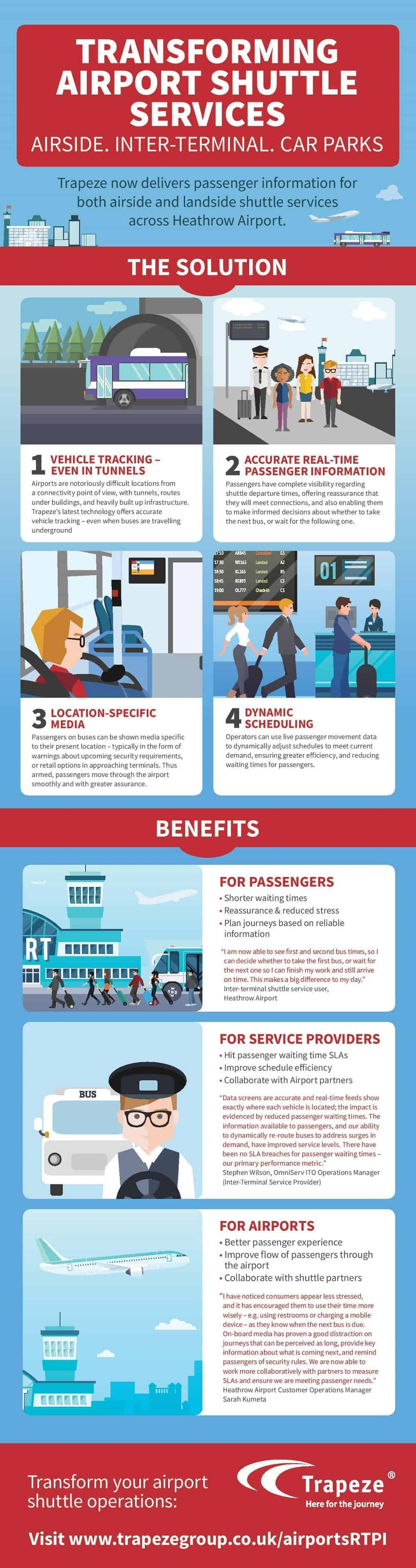 airport shuttle service infographic