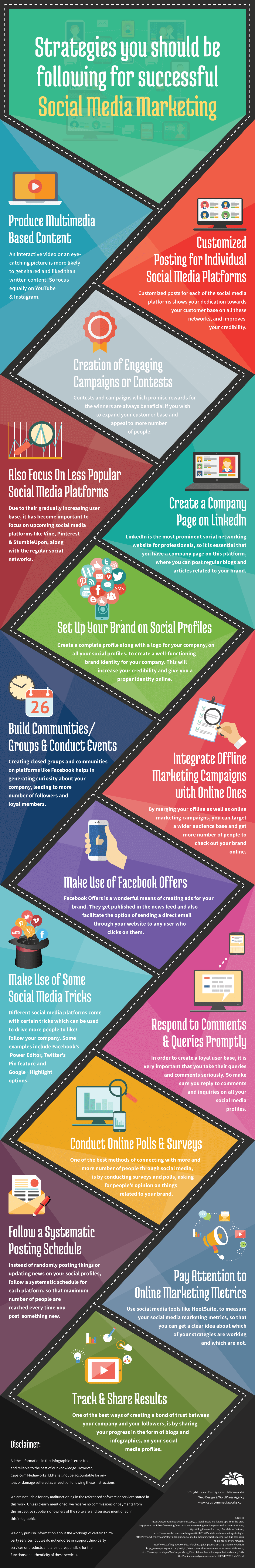 social media strategies infographic