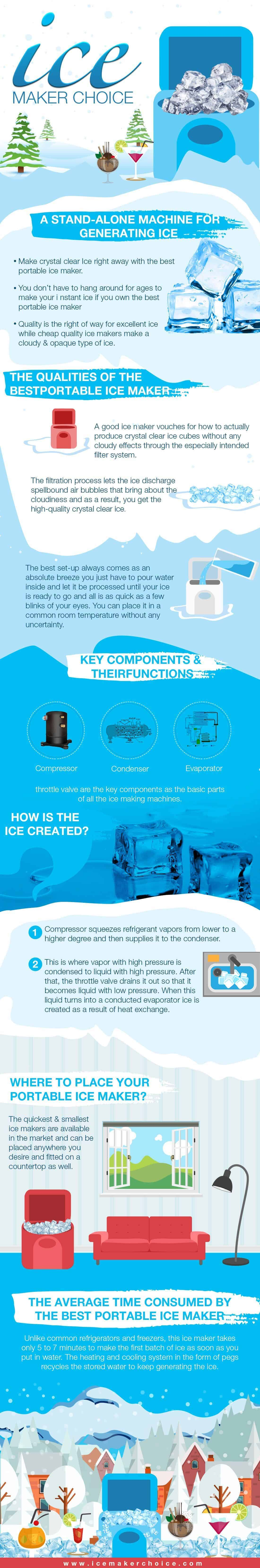 choose right ice maker infographic