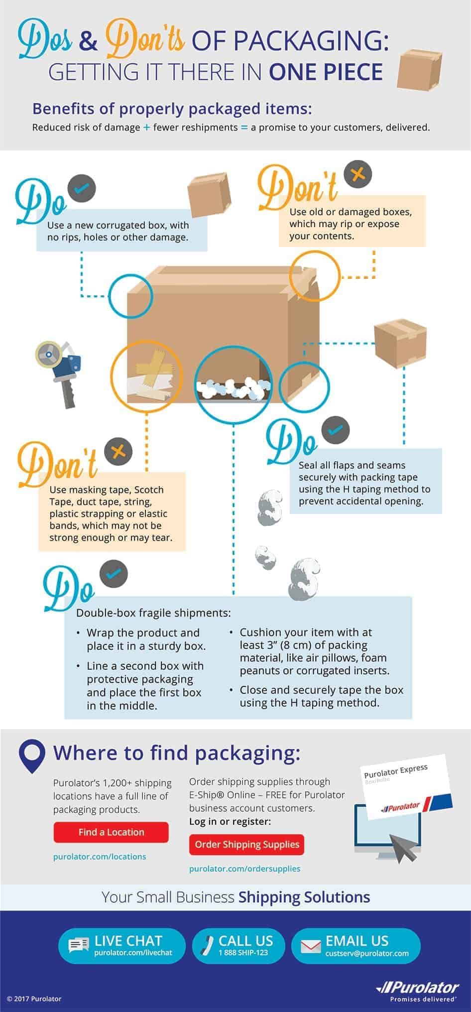 Dos and Donts of Packaging infographic