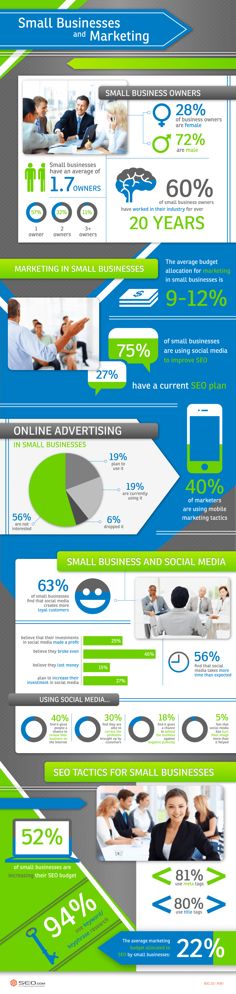 Fashion Small Business Marketing infographic