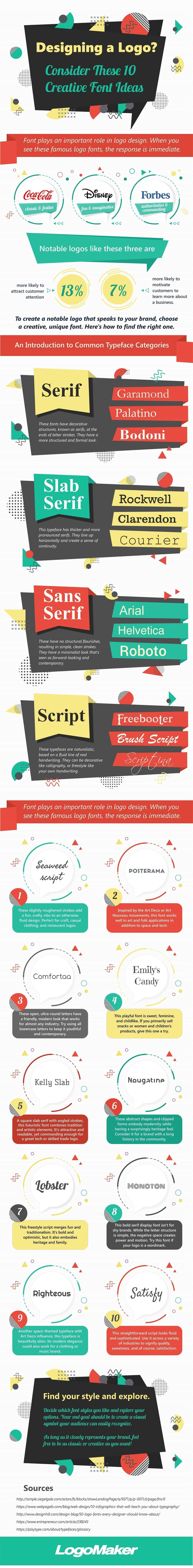 font deciding tips for logo