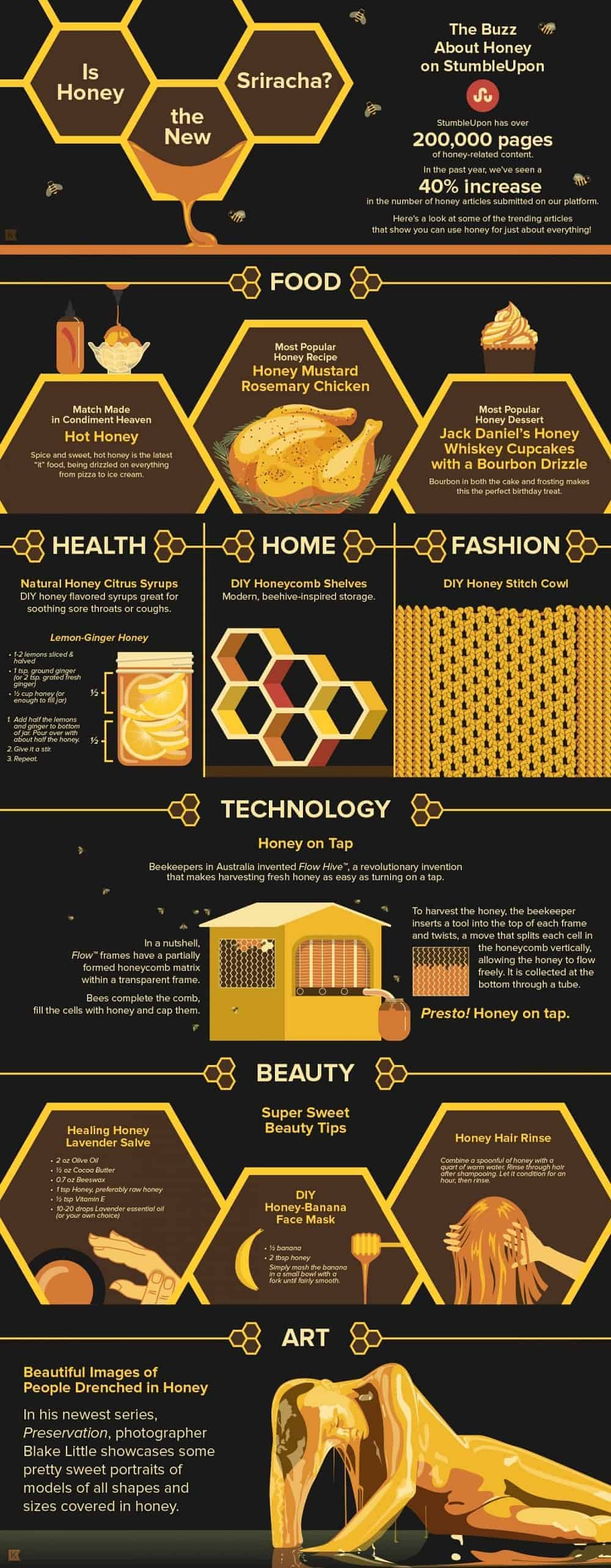 honey business infographic