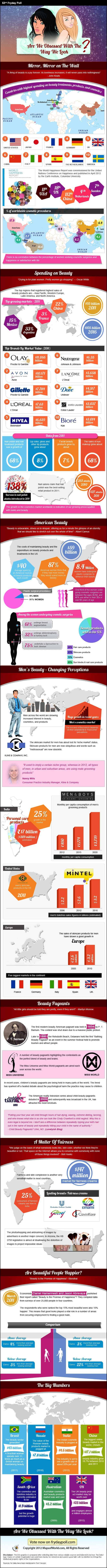 cosmetic industry stats and trends worldwide