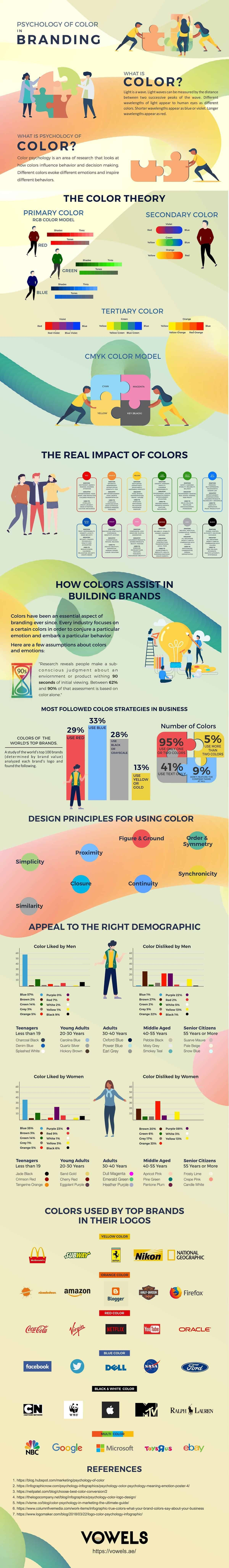 psychology of color in logo infographic