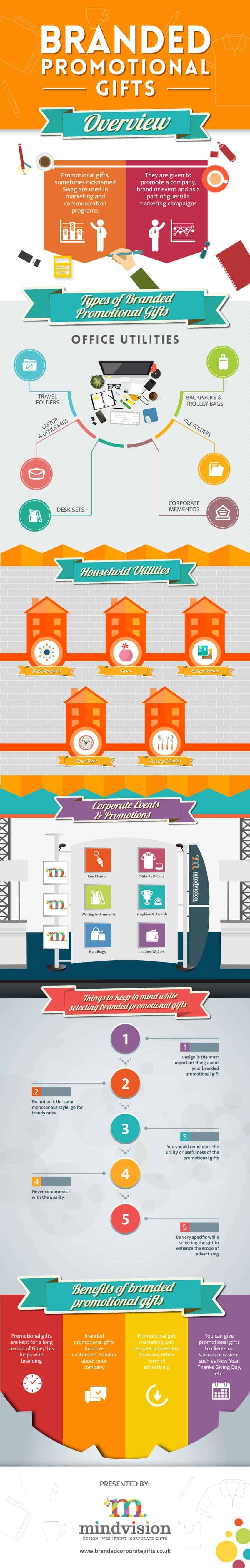 branded promotional gift business infographic