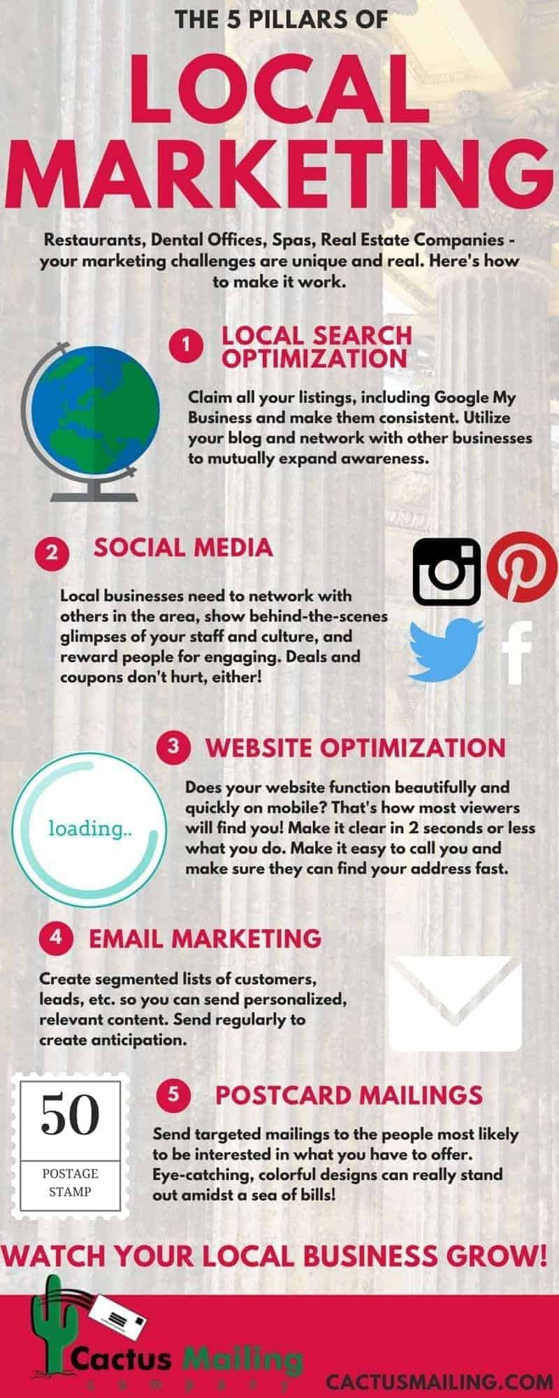 local marketing strategies infographic