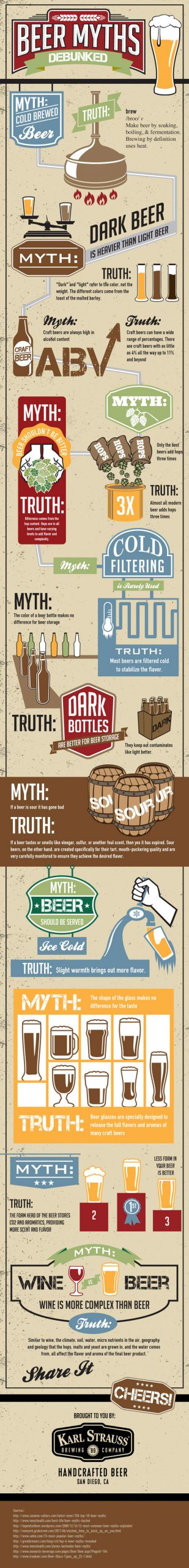 beer myth Infographic