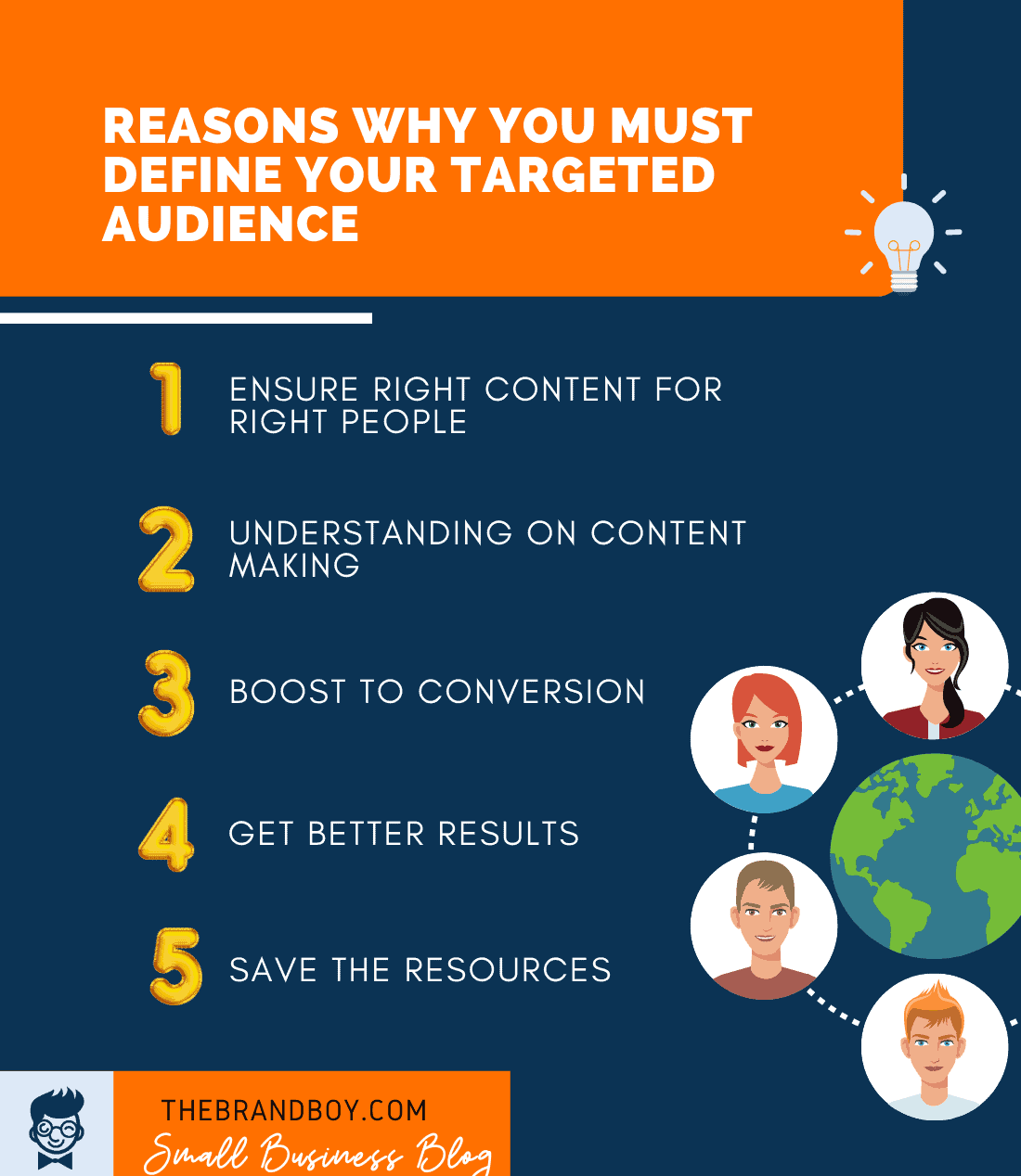 define target audience for business blog