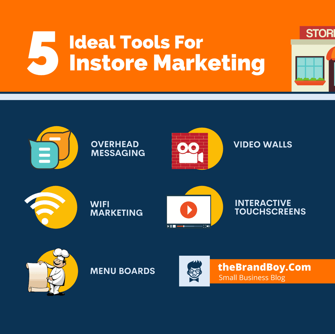 tools for in-store marketing