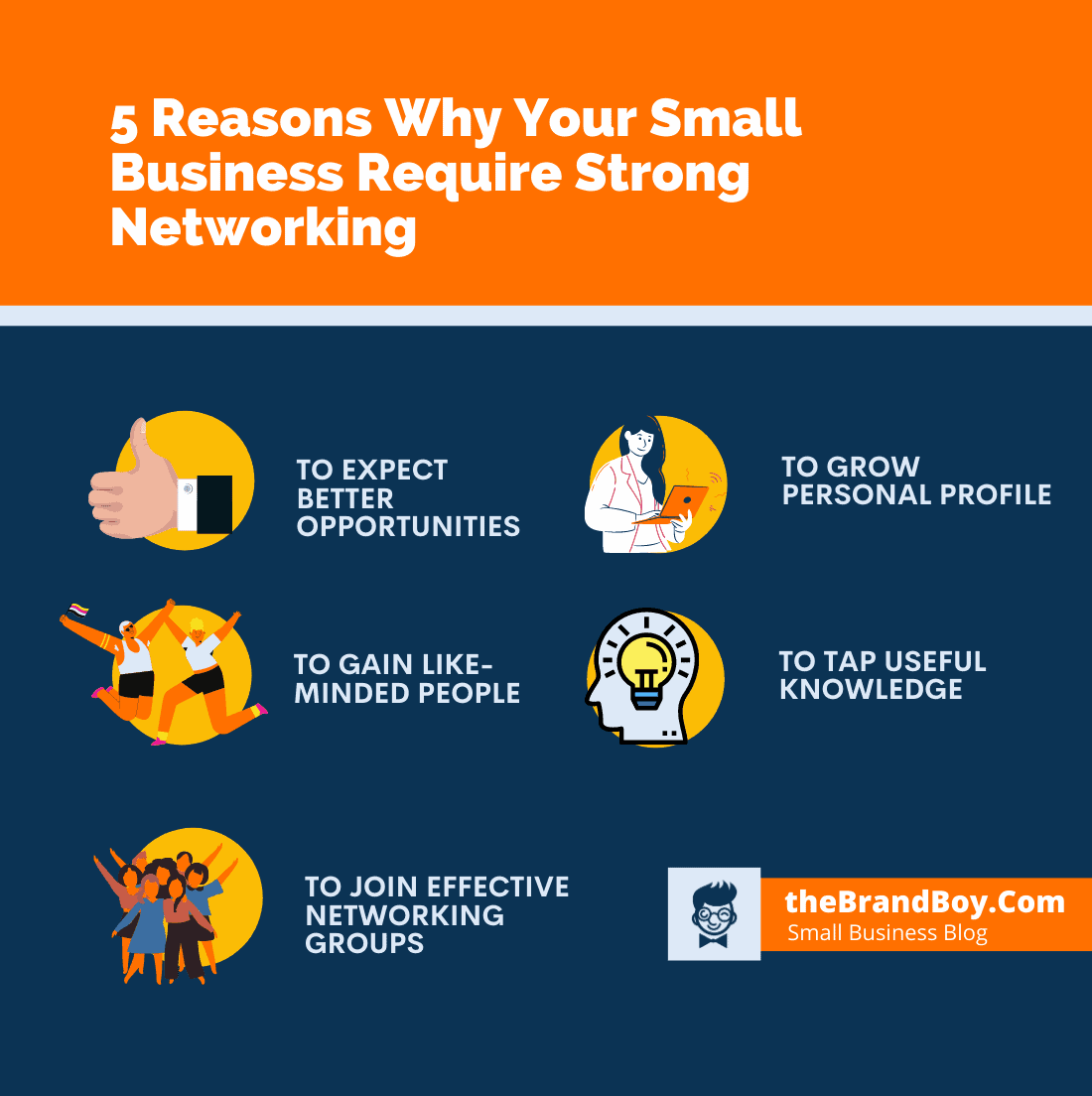 why business requires strong networking
