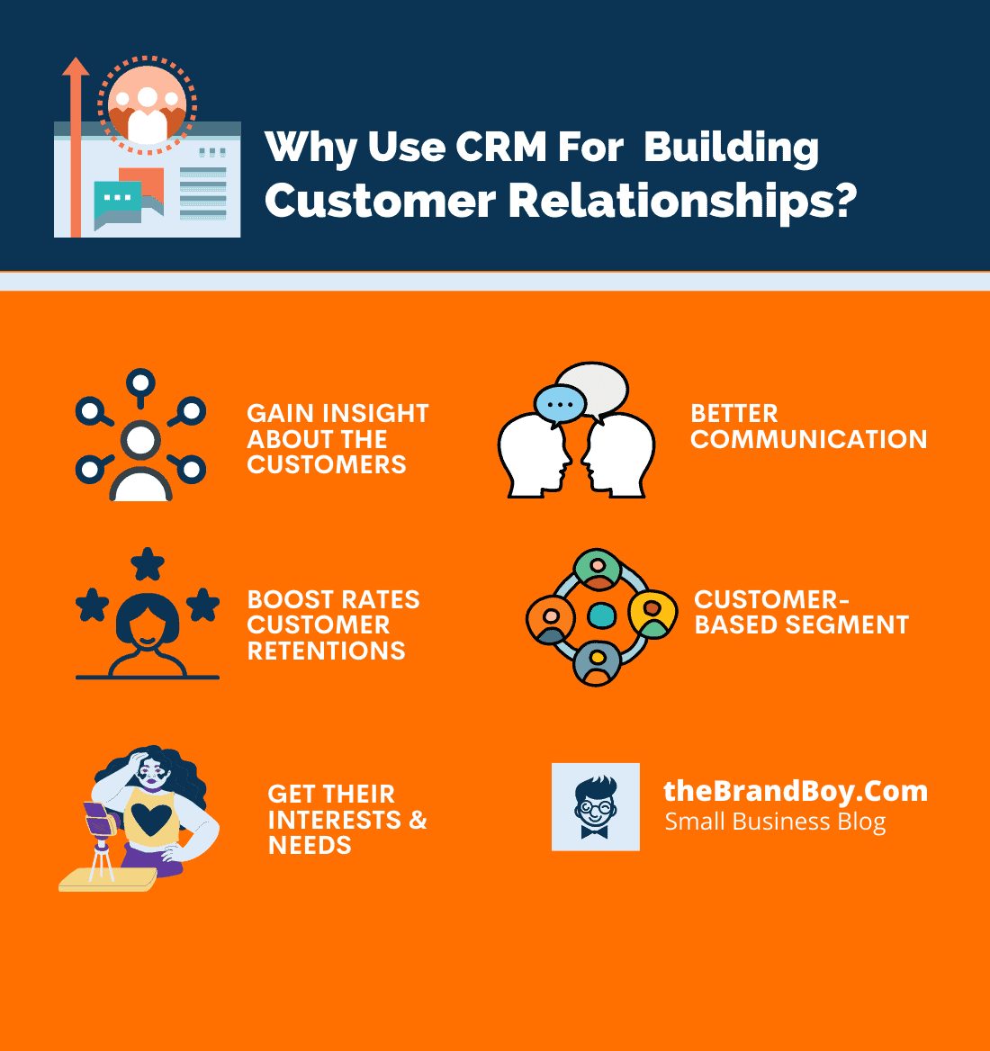 why use crm for Customer relationships
