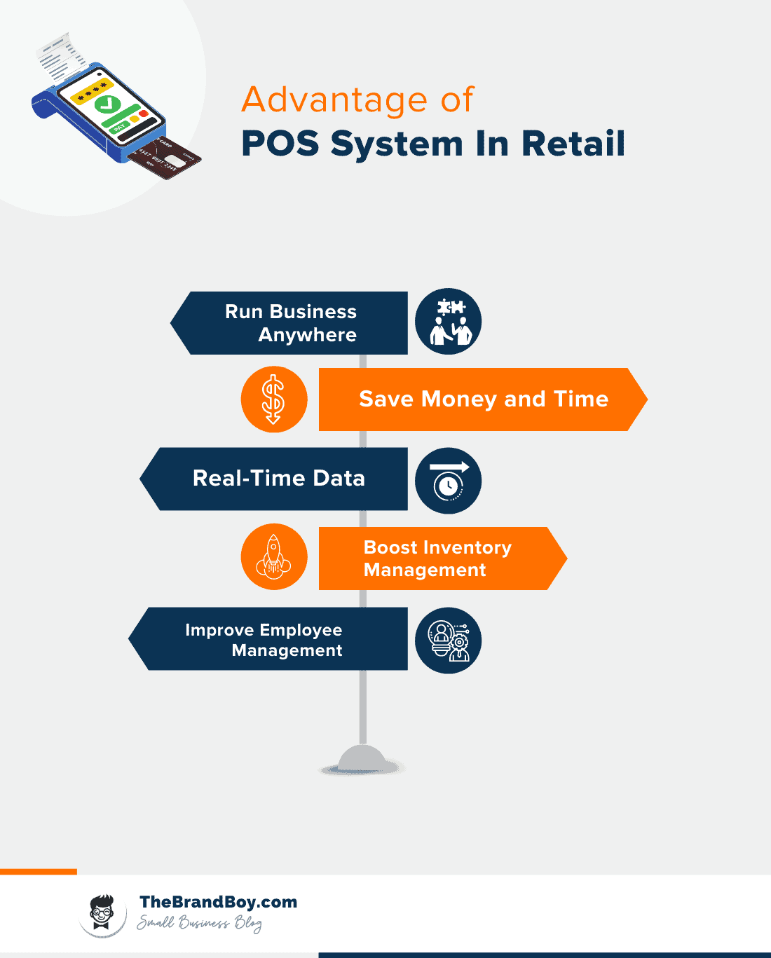 advantages of pos system in retail